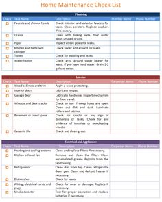 Home maintenance schedule template (Basic)