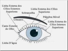Assuntos e Achados da Scheila: Diferentes maneiras  de usar lápis preto de olho