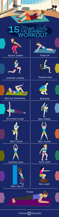 15-Minute Belly Fat Burning Workout | Fitness Republic on imgfave fat burning zone