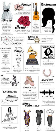 En imágenes: Recordamos a Amy Winehouse