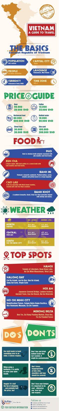 infographic Vietnam travel tips