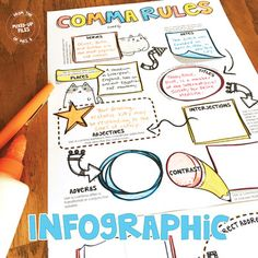 Ipad Notes Discover Comma Rules Infographic Project Comma Rules Infographic Project by Mixed-Up Files Bullet Journal Font, Bullet Journal School, Bullet Journal Ideas Pages, Book Journal, Lettering Tutorial, Hand Lettering, Mind Maping, Mind Map Design, Mind Map Art