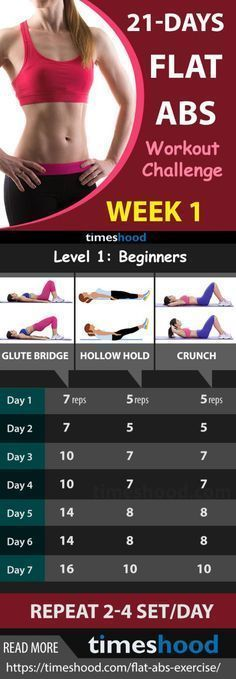21 Day Flat Abs Challenge Workout | Posted By: NewHowToLoseBellyFat.com #abstraining