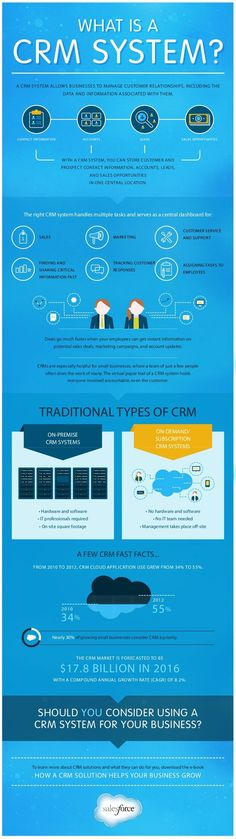 What is a #CRM System?