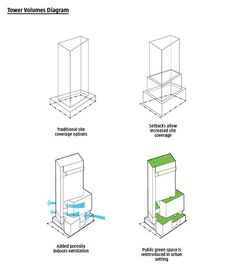 http://www.architectmagazine.com/retail-projects/hysan-place.aspx