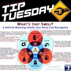 Car Care Tip: Odors are definitely evidence of Something Wrong. Here are 6 Vehicle Warning Smells. Burnt Rubber, Hot Oil, Gasoline, Sweet Syrup, Burning Carpet, Rotten Eggs ll Auto Repair at Automotive Service Garage Sarasota FL
