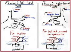 Difference between Fleming& Left and Right Hand Rule Electrical Info PICS - engineering - Engineering Science, Electronic Engineering, Physical Science, Mechanical Engineering, Electrical Engineering, Chemical Engineering, Physics Lessons, Learn Physics, Physics Notes