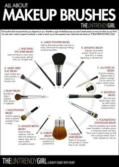 Makeup brushes FYI