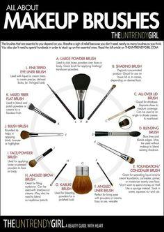 Makeup brushes FYI