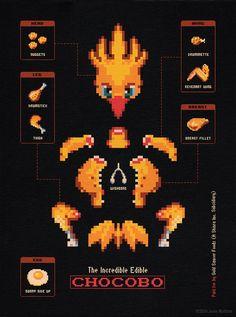Morceaux de monstres en 8bits 8bit monstres geek morceaux dissection 04 design