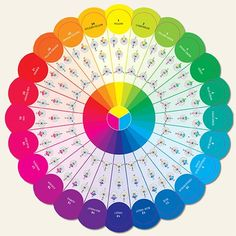 Psychology infographic and charts Essential Color Wheel Companion: Choose Perfect Colors with Confidence by Joen W… Infographic Description Essential Color Wheel Companion: Choose Perfect Colors with Confidence by Joen Wolfrom - Colour Schemes, Color Combos, 12 Color Wheel, Color Vision, Color Plan, Color Psychology, Psychology Studies, Psychology Experiments, Psychology Meaning