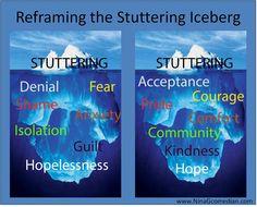 reframe stuttering iceberg