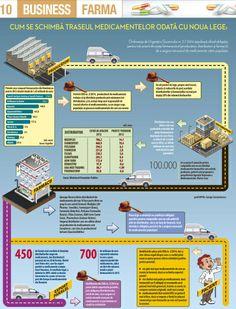 Infography-Distribution-Pharma Infographics, Study, Map, Information Graphics, Studio, Infographic, Cards, Infographic Illustrations, Studying