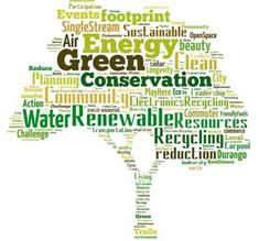 Word Cloud from Arbor Day Foundation Blog