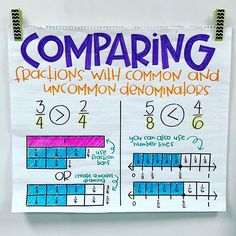 I LVE teaching fractions almost as much as I love sleeping. Does that make me crazy? Teaching Fractions, Math Fractions, Teaching Math, Teaching Ideas, Comparing Fractions, Math Math, Math Charts, Math Anchor Charts, Math Resources