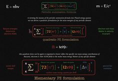 Tetryonics 52.13 - The Tetryonic periodic summation formula, a world first, allows for an exact rest mass-energy of all elemental Matter [along with their associated spectral lines] to be calculated directly from theory.