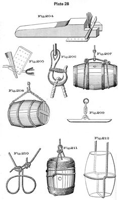 Text-Book of Seamanship - Part 1 Model Sailing Ships, Old Sailing Ships, Model Ships, Splicing Rope, Sailing Knots, Wiccan Spell Book, Nautical Knots, Ship Drawing, Rope Knots