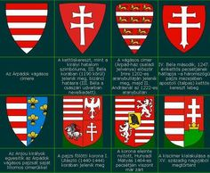 The development of the Hungarian Coat of Arms until the century Heart Of Europe, Early Middle Ages, Medieval Weapons, Teaching History, Knights Templar, Banner, Central Europe, European History, Budapest Hungary