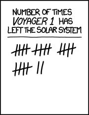 Number of times Voyager 1 has left the Solar System. (Credit: Randall Munroe)