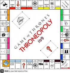 Game of Thrones Monopoly. Is this for real? Because seriously, I need this.