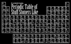 The periodic table of stuff stoner's like. Weed Science, Stoner Quotes, 6 Sigma, Buy Cannabis Seeds, Weed Humor, R Memes, Smoking Weed, The Smoke, Ganja