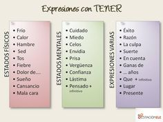E-Spanish for free: Ejercicios de español Learn Spanish Free, Ap Spanish, Spanish Grammar, Spanish Vocabulary, Spanish Language Learning, Spanish Teacher, Spanish Classroom, How To Speak Spanish, Spanish Memes