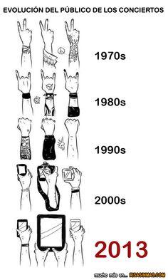 Evolución del público en los conciertos.