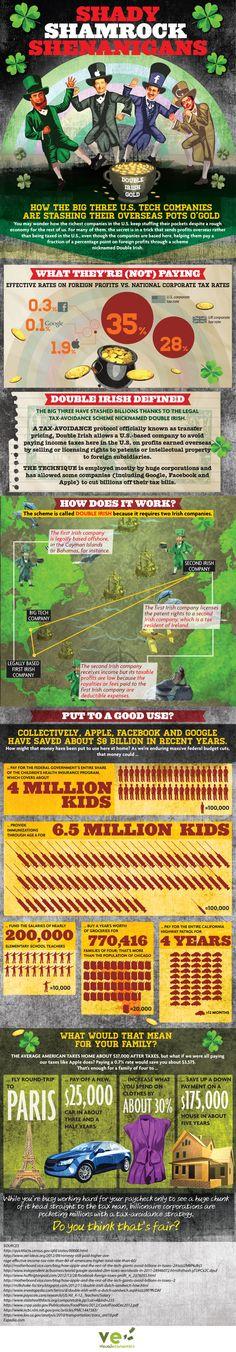 Google - FaceBook - Apple y los impuestos #infografia #infographic