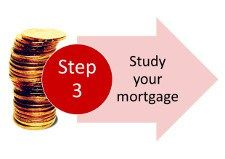 Step 3 of the 100 Steps on my mission to Financial Organization: Study your Mortgage