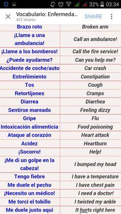 Spanish Grammar, Spanish Phrases, Spanish English, Spanish Words, Spanish Language Learning, English Vocabulary Words, English Phrases, Learn English Words, Spanish Lessons
