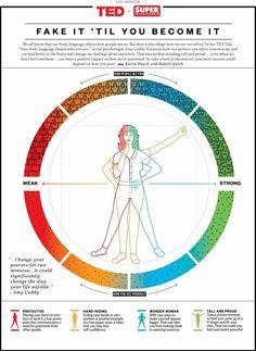 10 Poses To Show Character Development Through Body Language - Writers Write