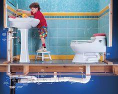 Ever wonder what bathroom plumbing looks like behind walls & under floors! This Infographic breaks it down.: