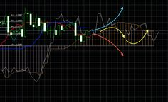 Линии индикатора Ишимоку указывают на снижение. С другой стороны, «быки» не теряют оптимизма и стараются продвинуться вверх. Цель вверху расположенная на уровне пока что остается актуальной 1.56964 (на графике не показана). Такое движение «быков» против течения может привести к банальному флэту. Gbp Usd, Neon Signs