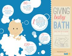 Baby Baths by the Numbers: Keep Your Child Safe in the Tub