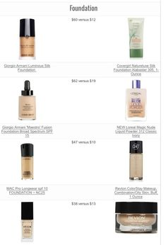 MAKEUP DUPES , You Will Fall In Love With These | See more about Dupes, Foundation and Makeup.