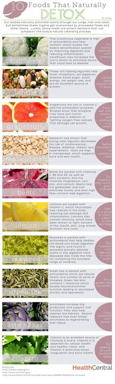 Read our #infographic about the 10 #foods that naturally #detox the body. They include foods like beets, cauliflower, grapefruit, steel cut oats, lemon, seaweed, green tea, artichokes, cilantro, lemons and lentils! Read more: http://www.healthcentral.com/dailydose/cf/2014/03/3/10_foods_that_naturally_detox?ap=2012