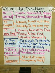 Image result for transition word anchor chart English Writing Practice, Writing Help, Report Writing, Writing Art, English Vocabulary, Creative Writing, Essay Tips, Essay Writing Tips, Essay Prompts