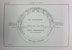 Is Venus inhabited? by C. E. Housden suggests that like Earth, there is a strong possibility that Venus is inhabited by an intelligent civilisation. A section of Venus showing the movements of air in the atmosphere.