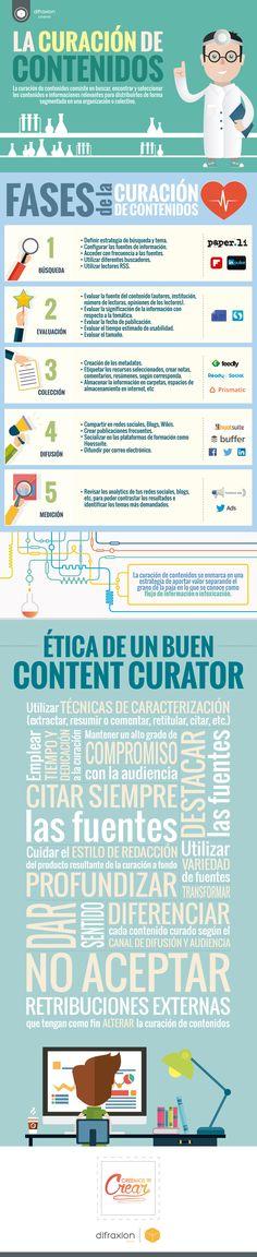 Hola: Una infografía sobre la Curación de contenidos. Vía Un saludo