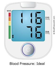 Blood Pressure 116 over 76 - what do these values mean?
