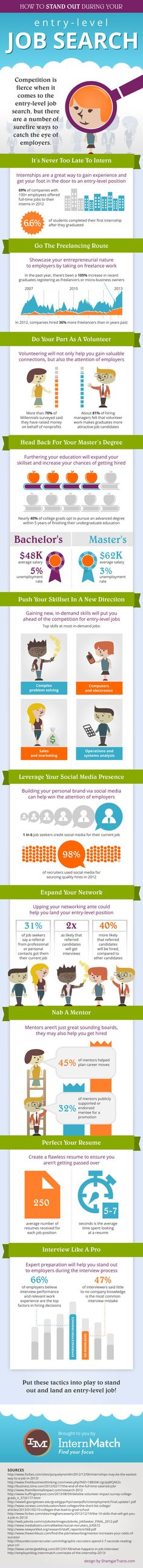 InfoGraphic: How to Stand Out During Your Entry-Level Job Search   Mashable