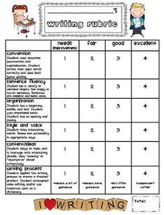 Cepu online essay assessments for children