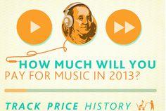 Infografía: El valor de la música en 2013