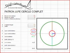 patron jupe cercle - Self-couture