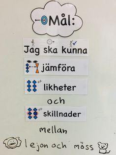 School Art Projects, Art School, Back To School, Swedish Language, Educational Activities For Kids, Primary School, Writing Prompts, Social Studies, Classroom