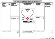 La semana pasada estuve hablando de mi visión del Design Thinking (DT) y de cómo éste es algo más que un proceso compartimentado en el que se han de cumplir una serie de pasos para ......