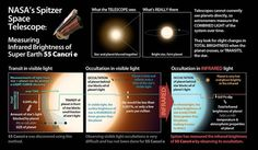 Exoplanet detection