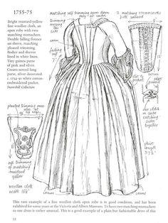"Civil american war dress from the book ""Costume in detail 1730-1930"" by Nancy Bradfield"