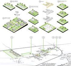 02 issy coeur de ville sch mas diagrams pinterest - Casse auto goussainville ...