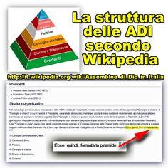 Secondo Wikipedia le ADI sono strutturate come una piramide